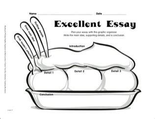 Reflection English Composition II: Rhetorical Methods Based
